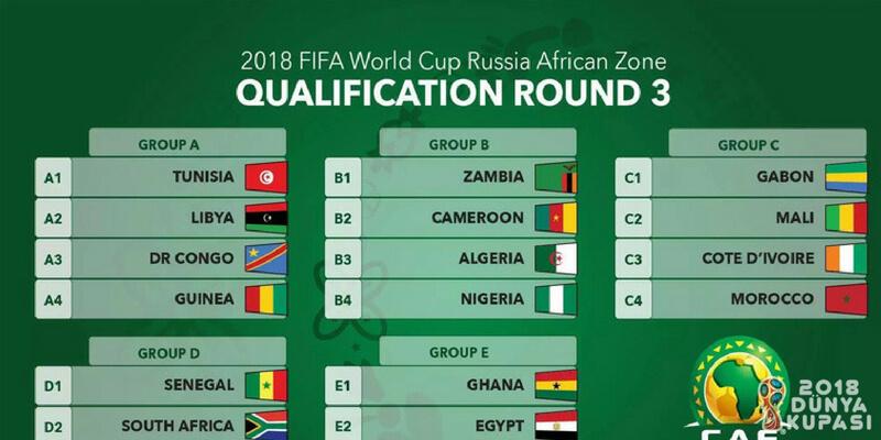 2018 Dünya Kupasına Katılmayı Garantileyen Ülkeler